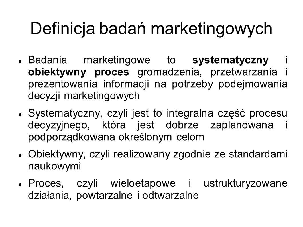 Definicja badań marketingowych Na proces składa się gromadzenie danych – czyli nie chodzi tu wyłącznie o wywoływanie danych, ale także pozyskiwanie danych już wytworzonych przetwarzanie danych – czyli taka ich obróbka i analiza, które z jednej strony prowadzone są zgodnie ze wszelkimi normami obiektywności, z drugiej umożliwiają formułowanie wniosków zgodnie z wyznaczonymi celami prezentacja danych – przygotowanie raportu zgodnie z procedurami obowiązującymi w procesie decyzyjnym