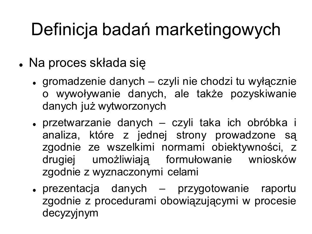 Definicja badań marketingowych Na proces składa się gromadzenie danych – czyli nie chodzi tu wyłącznie o wywoływanie danych, ale także pozyskiwanie da