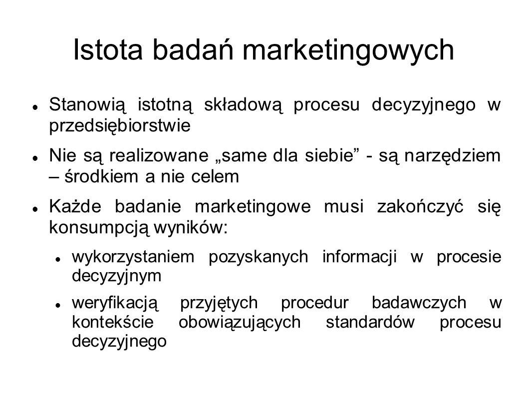 Istota badań marketingowych Stanowią istotną składową procesu decyzyjnego w przedsiębiorstwie Nie są realizowane same dla siebie - są narzędziem – śro