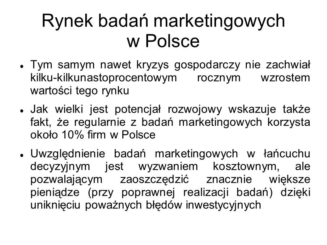 Rynek badań marketingowych w Polsce Tym samym nawet kryzys gospodarczy nie zachwiał kilku-kilkunastoprocentowym rocznym wzrostem wartości tego rynku J