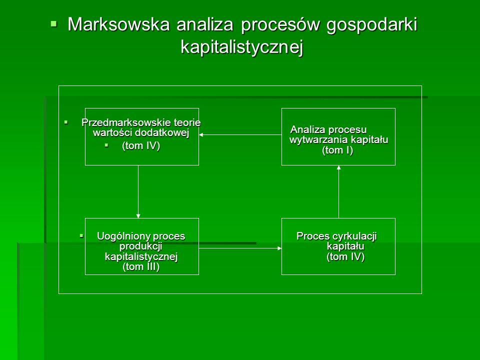 Marksowska analiza procesów gospodarki kapitalistycznej Marksowska analiza procesów gospodarki kapitalistycznej Przedmarksowskie teorie wartości dodat