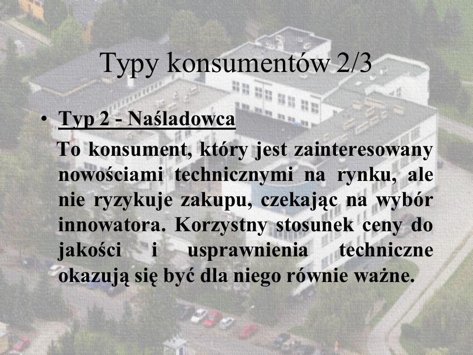 Typy konsumentów 3/3 Typ 3 - Innowator To konsument dysponujący większymi funduszami, zainteresowany i posiadający wiedzę o nowinkach technicznych.