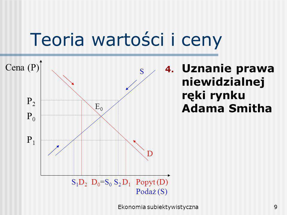 Ekonomia subiektywistyczna8 Teoria wartości i ceny 1. Wszystkie związki między zjawiskami i wielkościami ekonomicznymi noszą charakter funkcjonalny, o