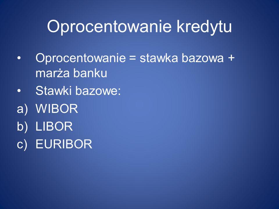 Oprocentowanie kredytu Oprocentowanie = stawka bazowa + marża banku Stawki bazowe: a)WIBOR b)LIBOR c)EURIBOR