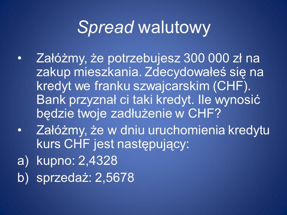 Spread walutowy Załóżmy, że potrzebujesz 300 000 zł na zakup mieszkania. Zdecydowałeś się na kredyt we franku szwajcarskim (CHF). Bank przyznał ci tak