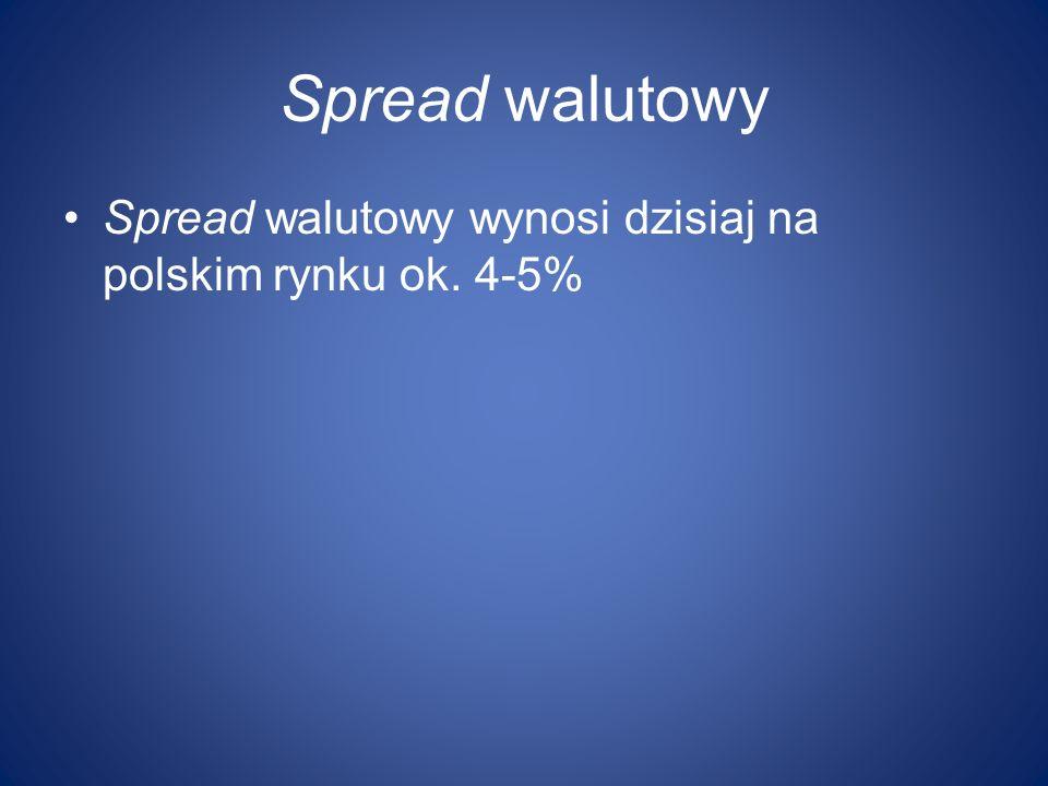 Spread walutowy Spread walutowy wynosi dzisiaj na polskim rynku ok. 4-5%