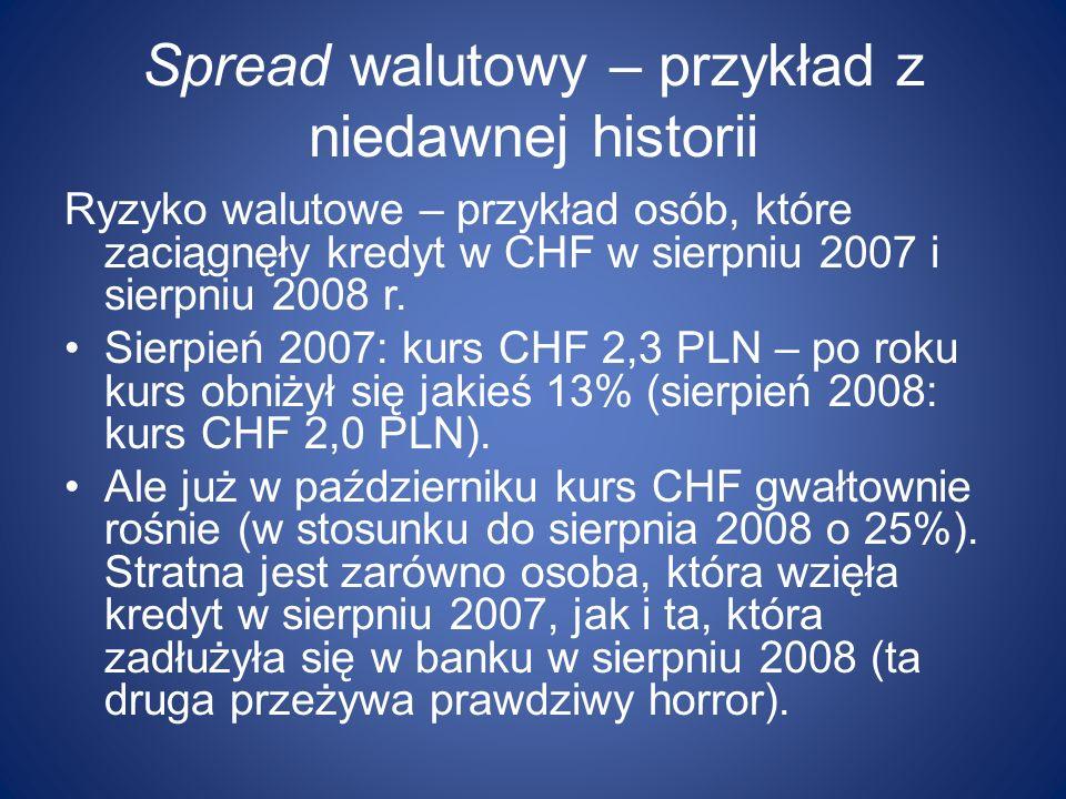 Spread walutowy – przykład z niedawnej historii Ryzyko walutowe – przykład osób, które zaciągnęły kredyt w CHF w sierpniu 2007 i sierpniu 2008 r. Sier