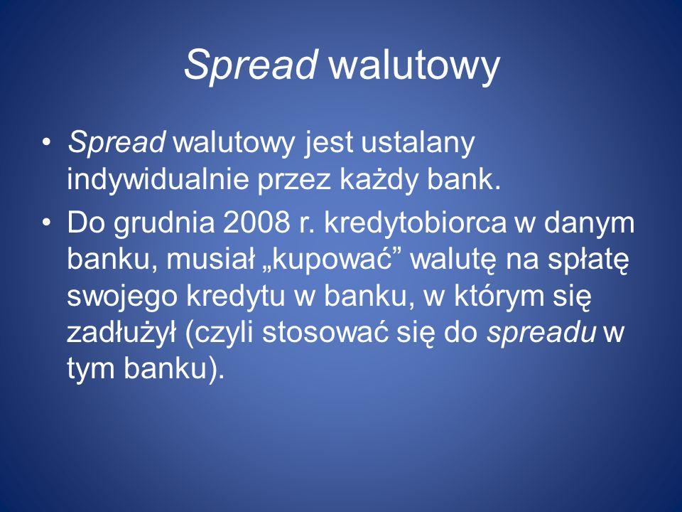 Spread walutowy Spread walutowy jest ustalany indywidualnie przez każdy bank. Do grudnia 2008 r. kredytobiorca w danym banku, musiał kupować walutę na
