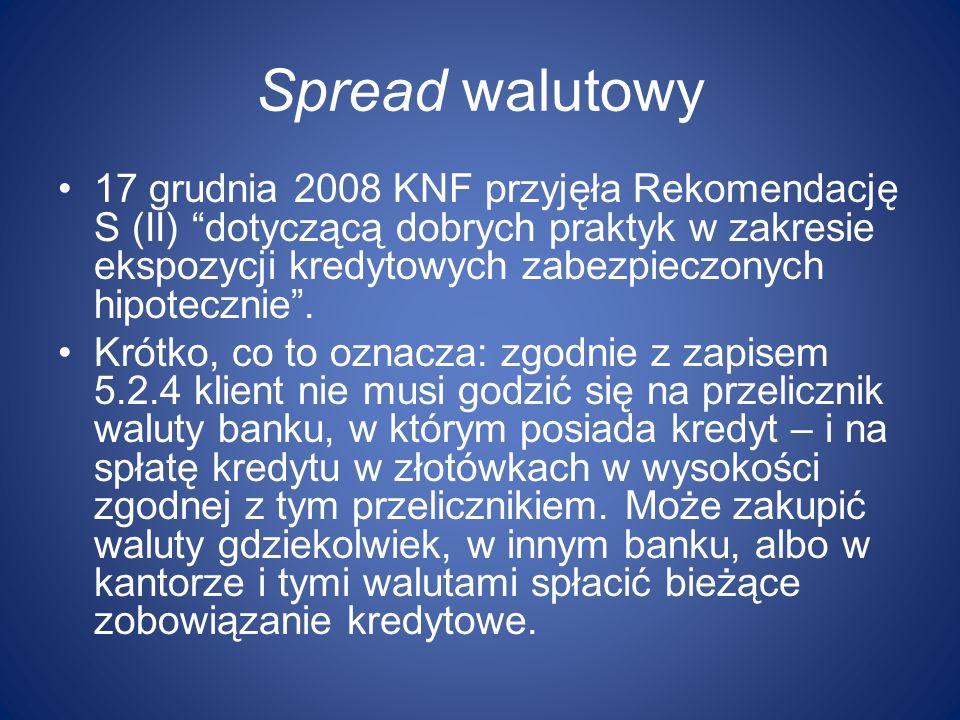 Spread walutowy 17 grudnia 2008 KNF przyjęła Rekomendację S (II) dotyczącą dobrych praktyk w zakresie ekspozycji kredytowych zabezpieczonych hipoteczn