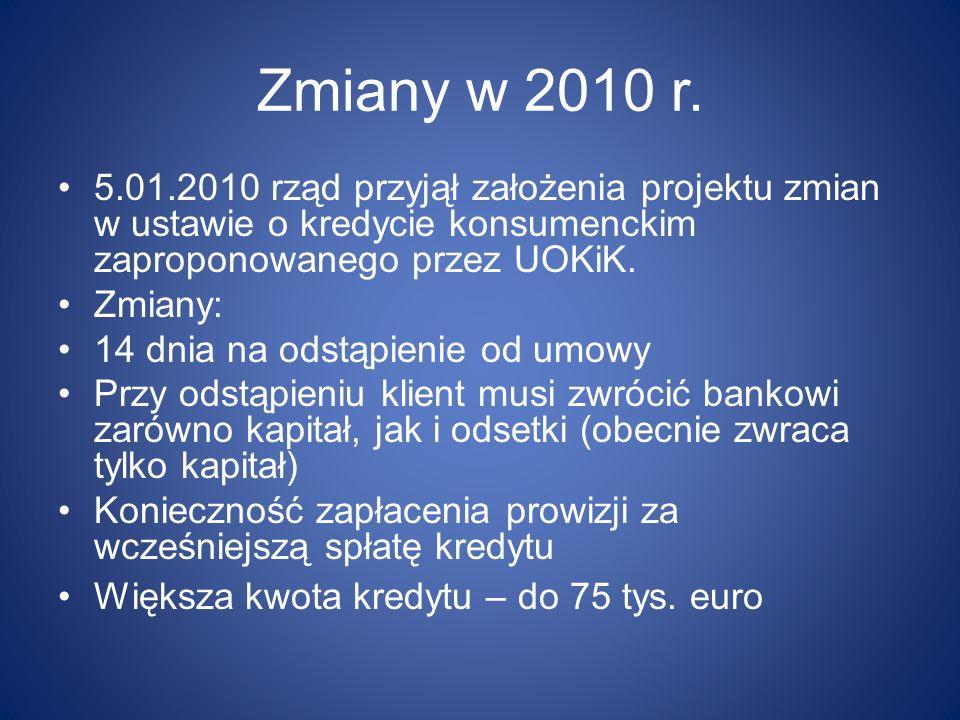 Zmiany w 2010 r. 5.01.2010 rząd przyjął założenia projektu zmian w ustawie o kredycie konsumenckim zaproponowanego przez UOKiK. Zmiany: 14 dnia na ods