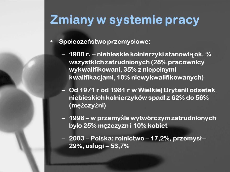 Zmiany w systemie pracy Spo ł ecze ń stwo przemys ł owe: –1900 r. – niebieskie ko ł nierzyki stanowi ą ok. ¾ wszystkich zatrudnionych (28% pracownicy