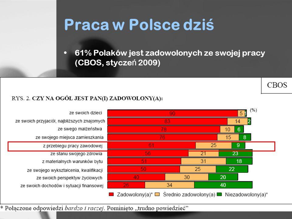 Praca w Polsce dzi ś 61% Polaków jest zadowolonych ze swojej pracy (CBOS, stycze ń 2009)