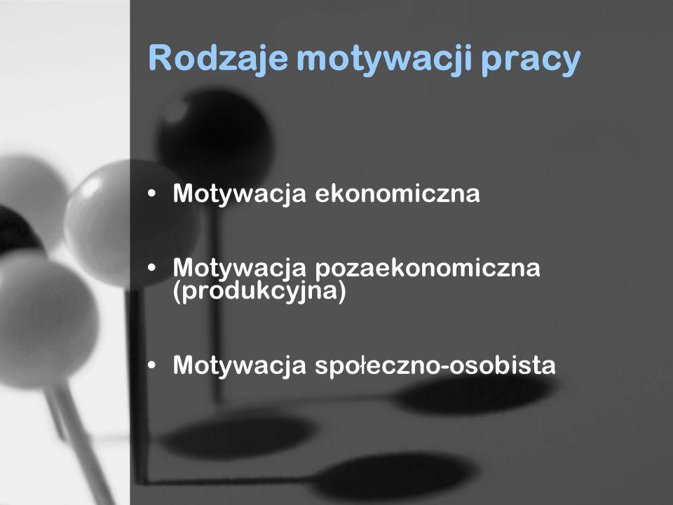 Rodzaje motywacji pracy Motywacja ekonomiczna Motywacja pozaekonomiczna (produkcyjna) Motywacja spo ł eczno-osobista