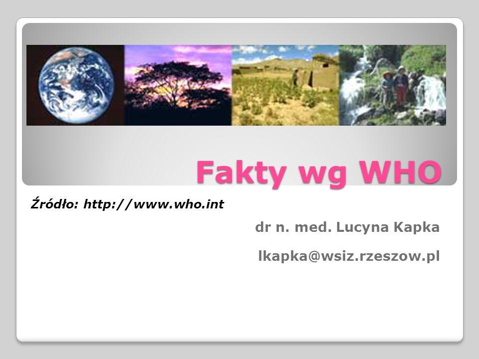 Fakty wg WHO dr n. med. Lucyna Kapka lkapka@wsiz.rzeszow.pl Źródło: http://www.who.int