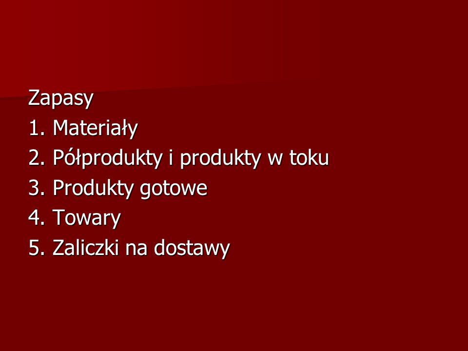 Zapasy 1. Materiały 2. Półprodukty i produkty w toku 3. Produkty gotowe 4. Towary 5. Zaliczki na dostawy