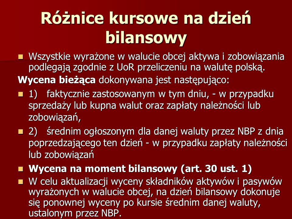 Różnice kursowe na dzień bilansowy Wszystkie wyrażone w walucie obcej aktywa i zobowiązania podlegają zgodnie z UoR przeliczeniu na walutę polską. Wsz