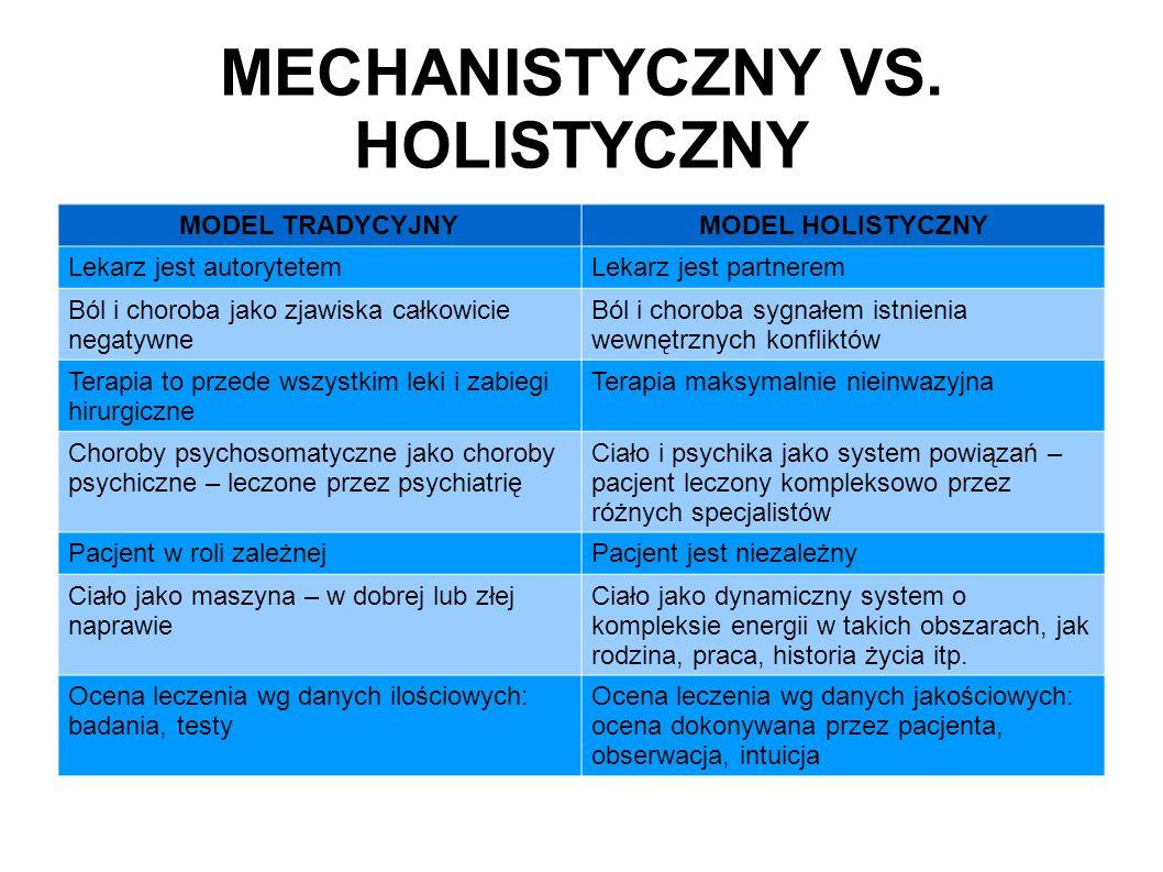 MECHANISTYCZNY VS. HOLISTYCZNY MODEL TRADYCYJNYMODEL HOLISTYCZNY Lekarz jest autorytetemLekarz jest partnerem Ból i choroba jako zjawiska całkowicie n