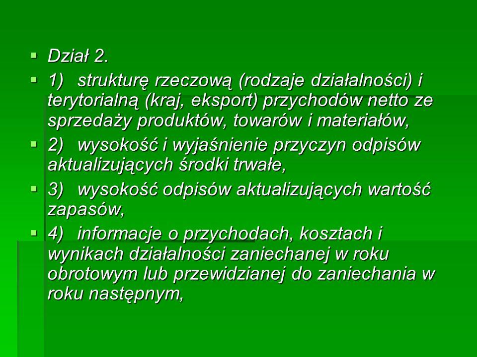 Dział 2. Dział 2. 1)strukturę rzeczową (rodzaje działalności) i terytorialną (kraj, eksport) przychodów netto ze sprzedaży produktów, towarów i materi