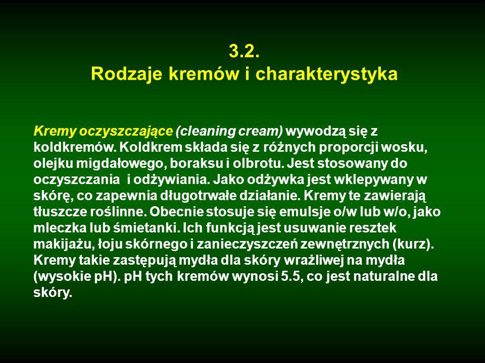 3.2. Rodzaje kremów i charakterystyka Kremy oczyszczające (cleaning cream) wywodzą się z koldkremów. Koldkrem składa się z różnych proporcji wosku, ol
