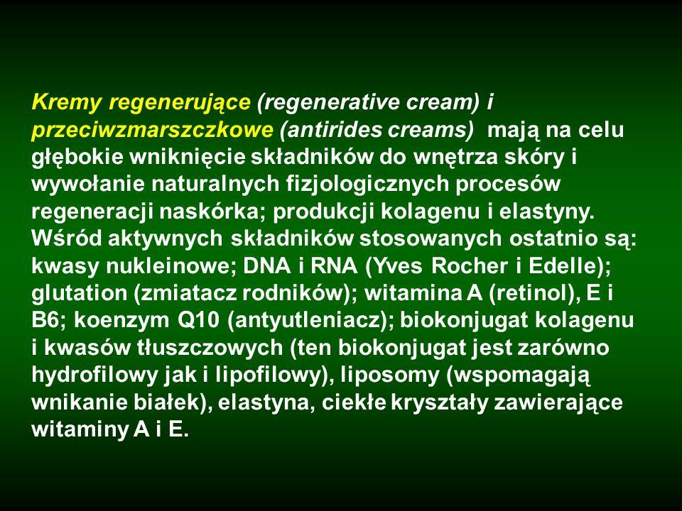Kremy regenerujące (regenerative cream) i przeciwzmarszczkowe (antirides creams) mają na celu głębokie wniknięcie składników do wnętrza skóry i wywoła