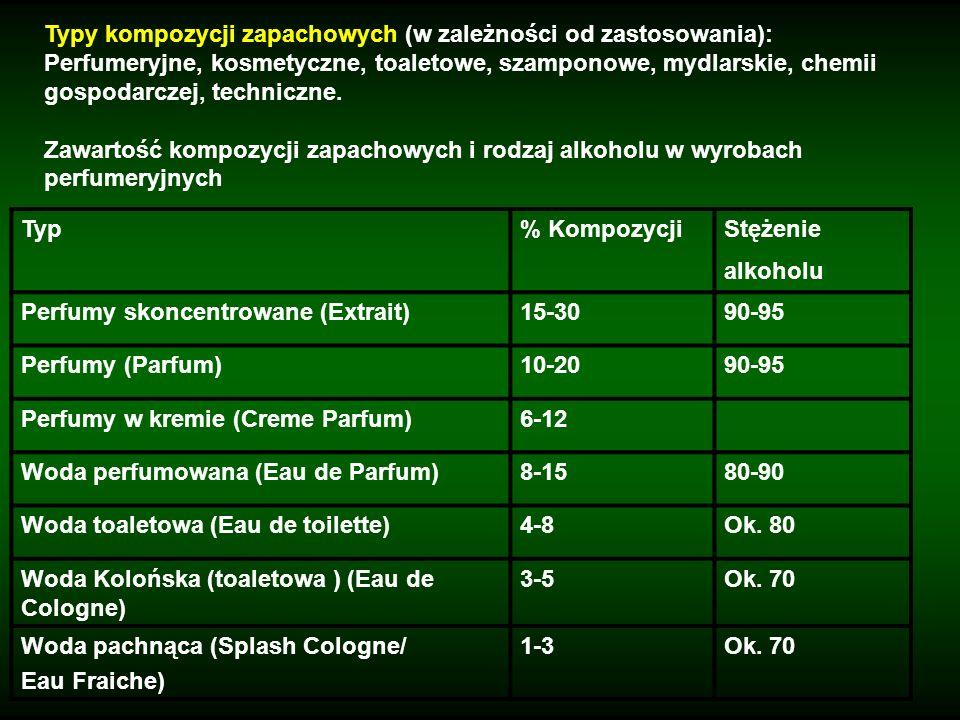 Przykład receptury: P.6.1.