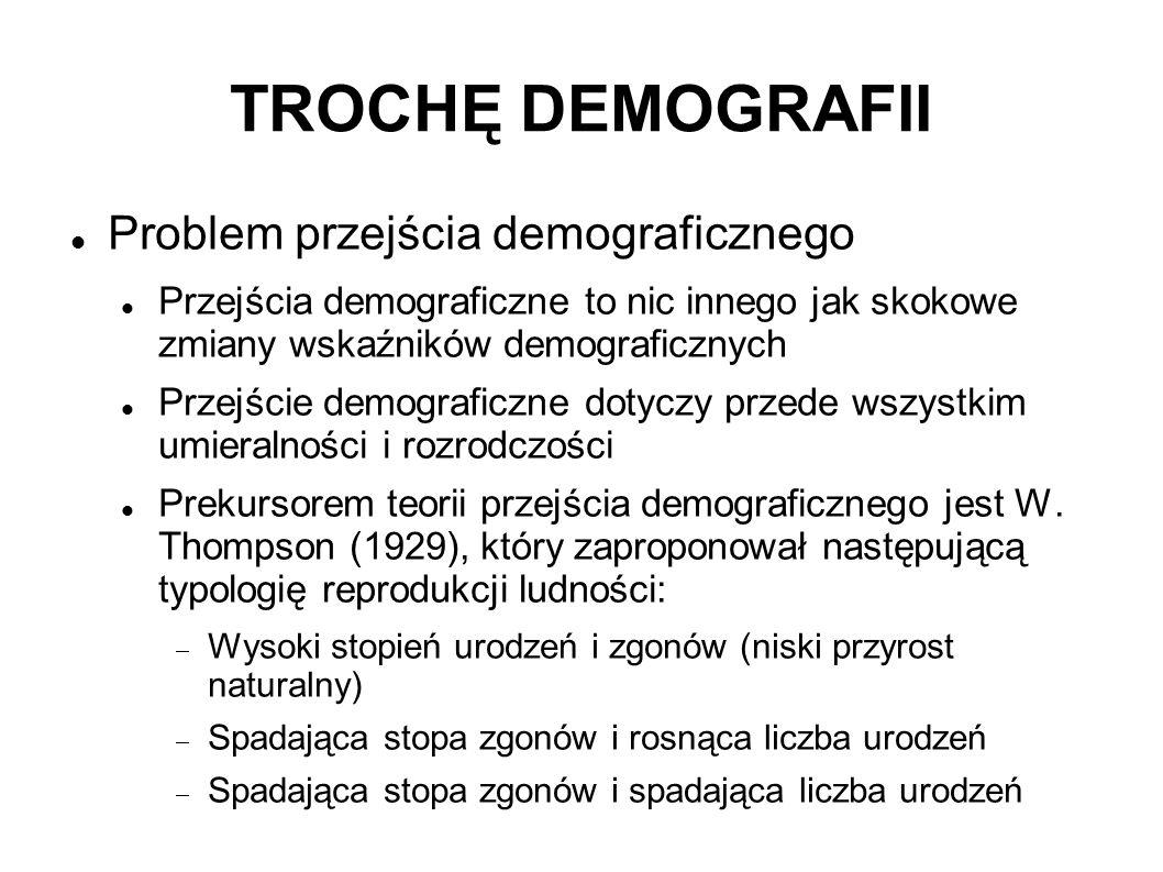 TROCHĘ DEMOGRAFII Problem przejścia demograficznego Przejścia demograficzne to nic innego jak skokowe zmiany wskaźników demograficznych Przejście demo