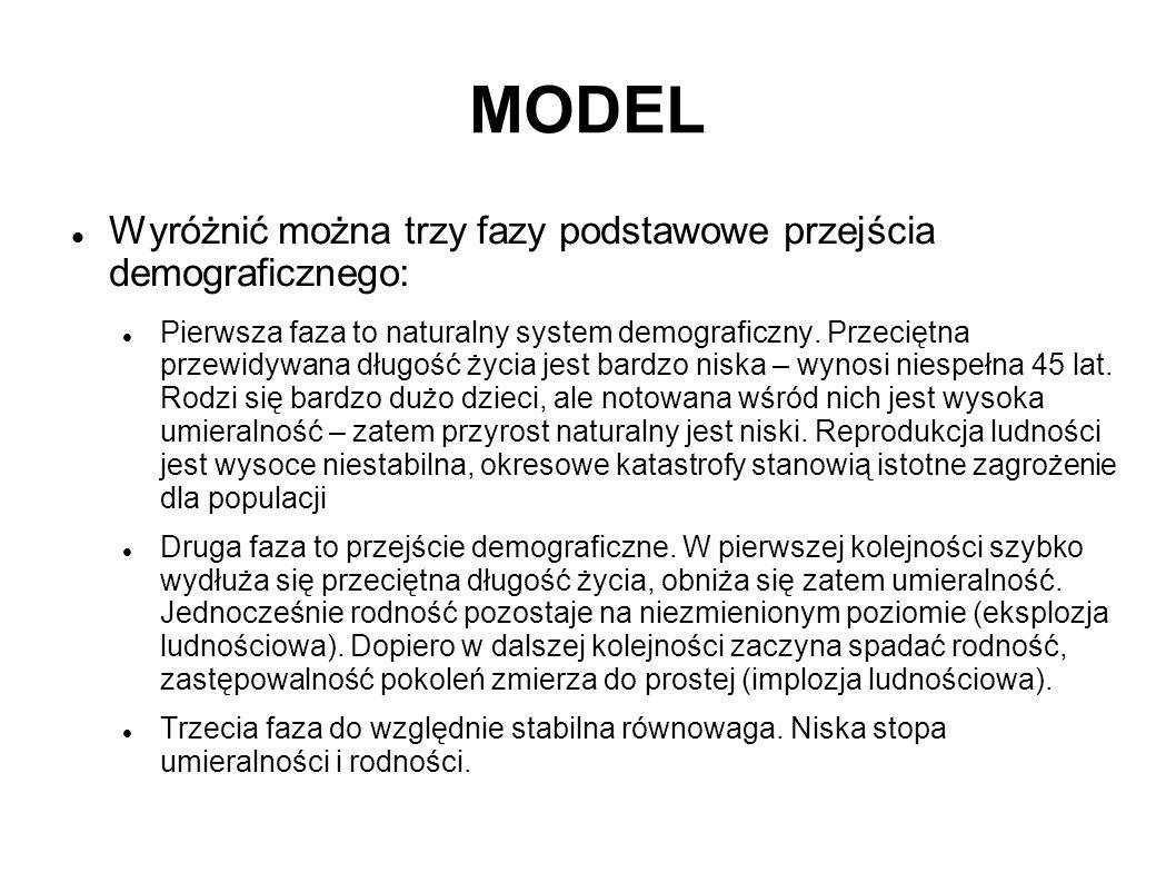 MODEL Wyróżnić można trzy fazy podstawowe przejścia demograficznego: Pierwsza faza to naturalny system demograficzny. Przeciętna przewidywana długość