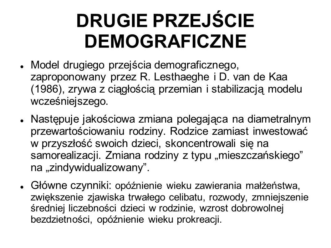 DRUGIE PRZEJŚCIE DEMOGRAFICZNE Model drugiego przejścia demograficznego, zaproponowany przez R. Lesthaeghe i D. van de Kaa (1986), zrywa z ciągłością