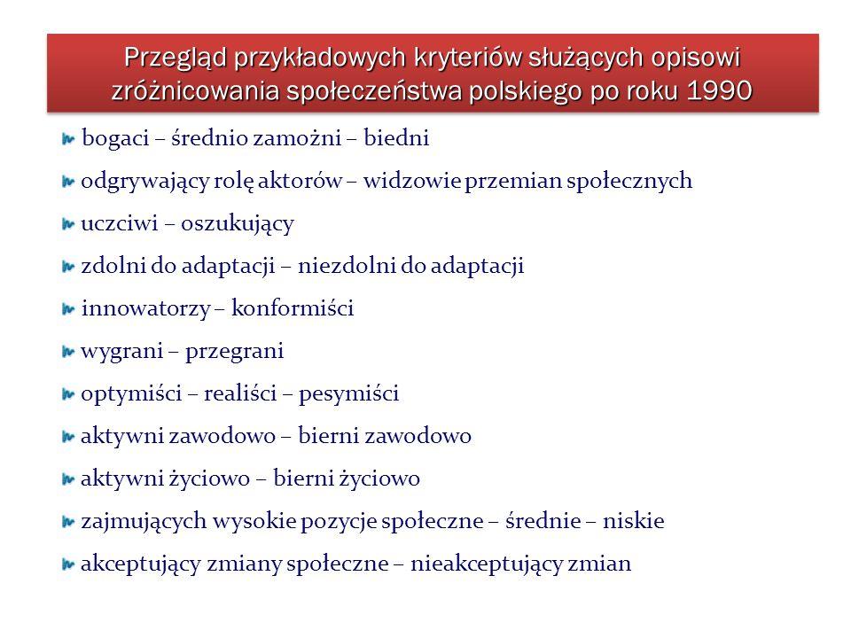 Przegląd przykładowych kryteriów służących opisowi zróżnicowania społeczeństwa polskiego po roku 1990 bogaci – średnio zamożni – biedni odgrywający ro