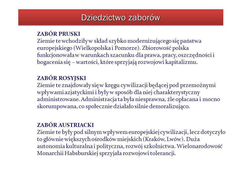 Dziedzictwo zaborów ZABÓR PRUSKI Ziemie te wchodziły w skład szybko modernizującego się państwa europejskiego (Wielkopolska i Pomorze). Zbiorowość pol
