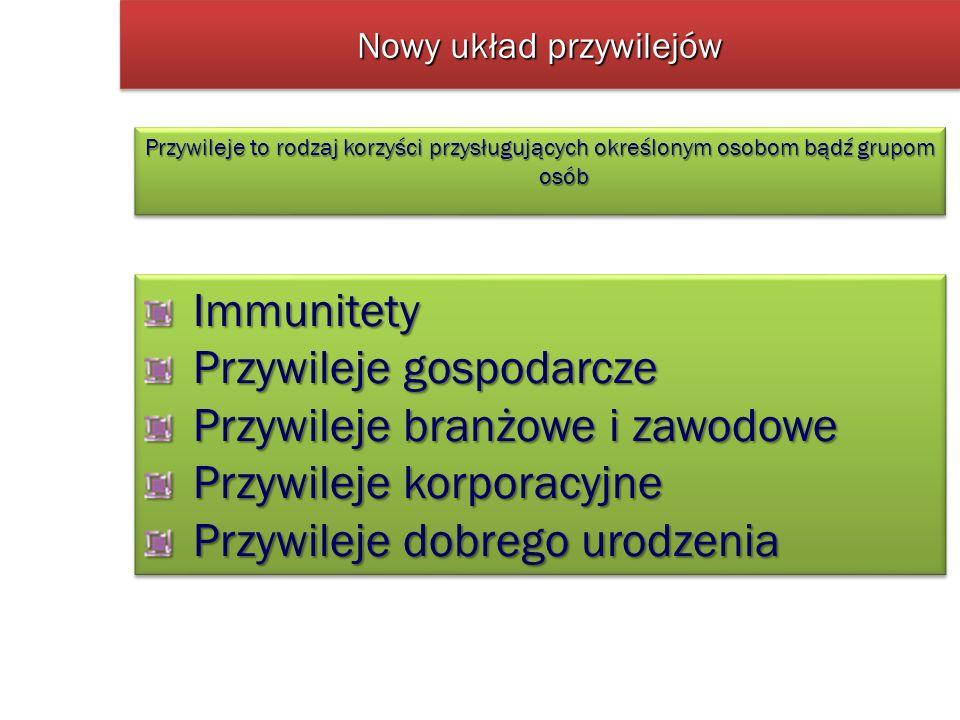 Nowy układ przywilejów Immunitety Przywileje gospodarcze Przywileje branżowe i zawodowe Przywileje korporacyjne Przywileje dobrego urodzenia Immunitet