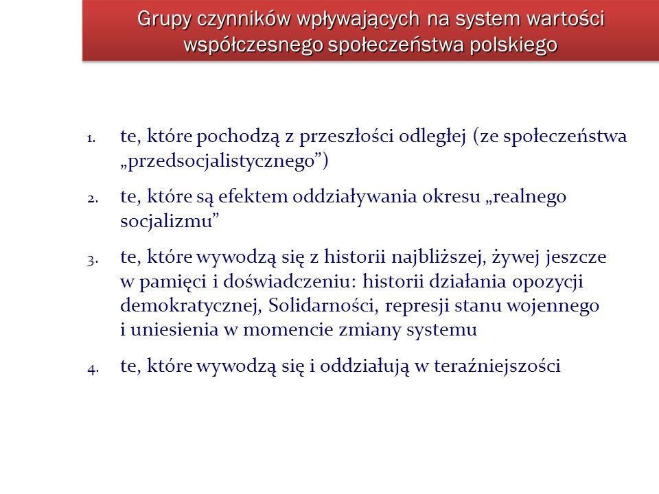 Grupy czynników wpływających na system wartości współczesnego społeczeństwa polskiego 1. te, które pochodzą z przeszłości odległej (ze społeczeństwa p