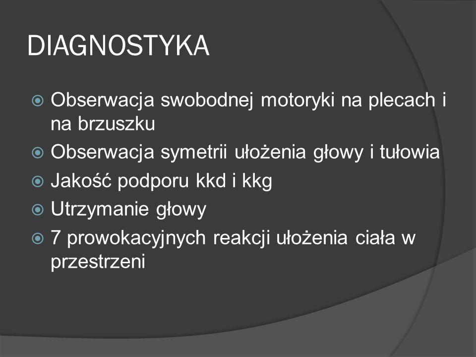 DIAGNOSTYKA Obserwacja swobodnej motoryki na plecach i na brzuszku Obserwacja symetrii ułożenia głowy i tułowia Jakość podporu kkd i kkg Utrzymanie gł