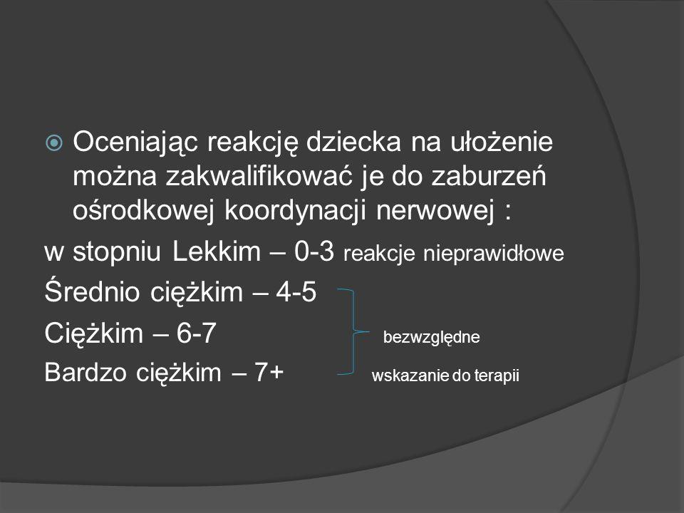 TERAPIA Wskazania: Przepuklina oponowo – mózgowa Urazowe porażenie splotu Wrodzona wada budowy np.