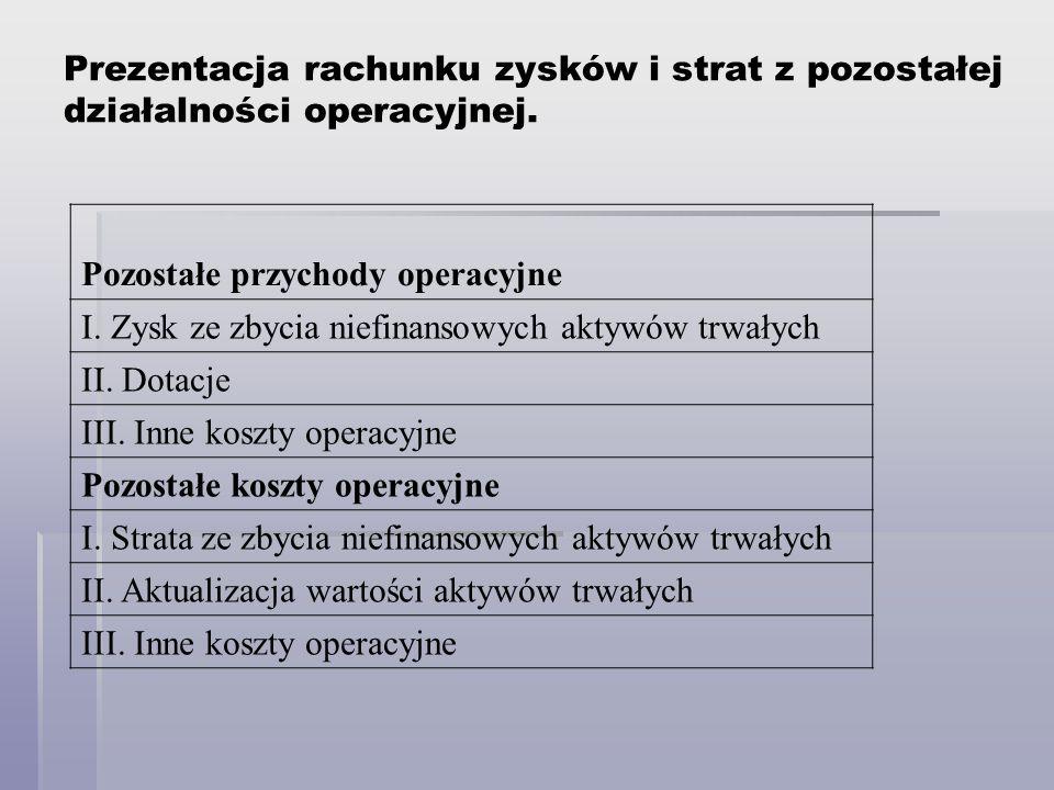 Prezentacja rachunku zysków i strat z pozostałej działalności operacyjnej. Pozostałe przychody operacyjne I. Zysk ze zbycia niefinansowych aktywów trw