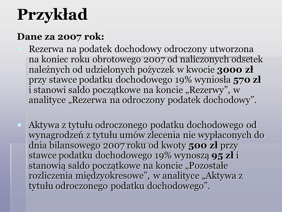 Przykład Dane za 2007 rok: Rezerwa na podatek dochodowy odroczony utworzona na koniec roku obrotowego 2007 od naliczonych odsetek należnych od udzielo