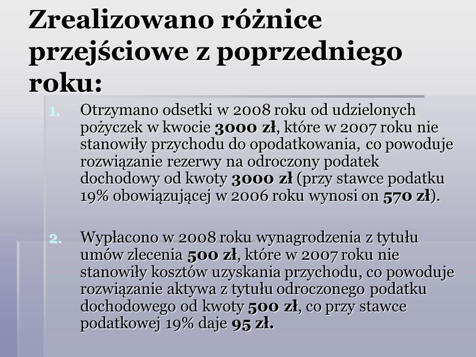 Zrealizowano różnice przejściowe z poprzedniego roku: 1.Otrzymano odsetki w 2008 roku od udzielonych pożyczek w kwocie 3000 zł, które w 2007 roku nie