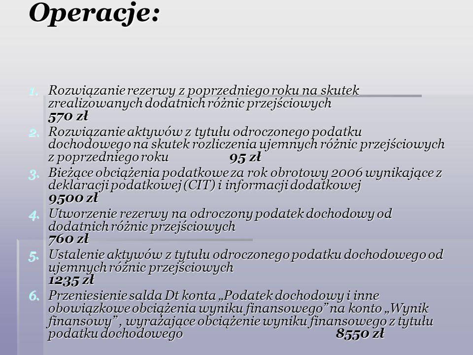 Operacje: 1.Rozwiązanie rezerwy z poprzedniego roku na skutek zrealizowanych dodatnich różnic przejściowych 570 zł 2.Rozwiązanie aktywów z tytułu odro