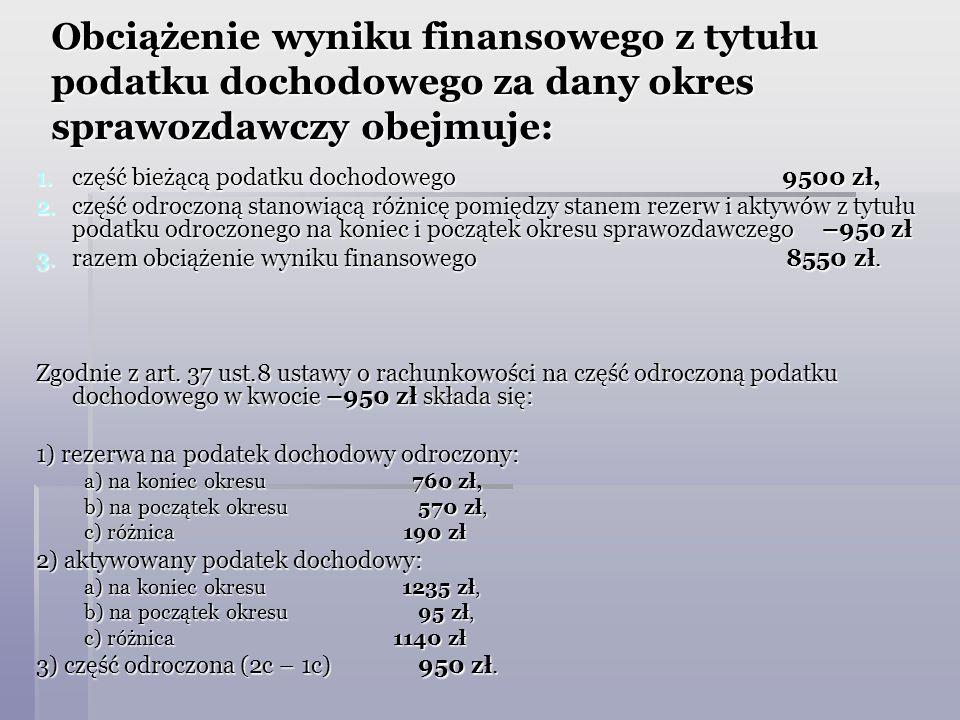 Obciążenie wyniku finansowego z tytułu podatku dochodowego za dany okres sprawozdawczy obejmuje: 1.część bieżącą podatku dochodowego 9500 zł, 2.część