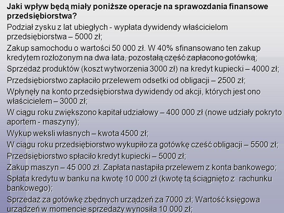 Jaki wpływ będą miały poniższe operacje na sprawozdania finansowe przedsiębiorstwa? Jaki wpływ będą miały poniższe operacje na sprawozdania finansowe