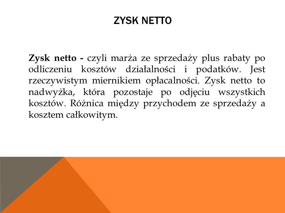 ZYSK NETTO Zysk netto - czyli marża ze sprzedaży plus rabaty po odliczeniu kosztów działalności i podatków. Jest rzeczywistym miernikiem opłacalności.