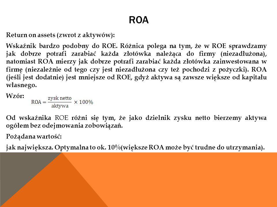 ROA Return on assets (zwrot z aktywów): Wskaźnik bardzo podobny do ROE. Różnica polega na tym, że w ROE sprawdzamy jak dobrze potrafi zarabiać każda z