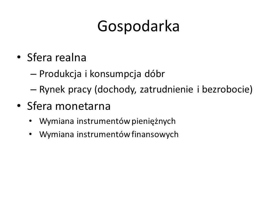 Gospodarka Sfera realna – Produkcja i konsumpcja dóbr – Rynek pracy (dochody, zatrudnienie i bezrobocie) Sfera monetarna Wymiana instrumentów pieniężn