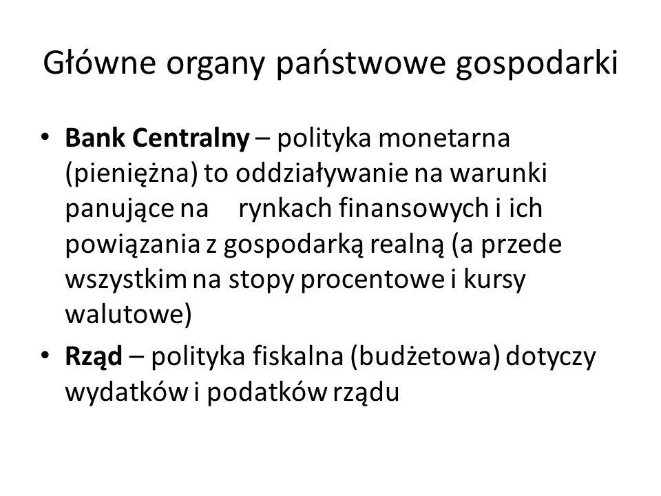 Główne organy państwowe gospodarki Bank Centralny – polityka monetarna (pieniężna) to oddziaływanie na warunki panujące narynkach finansowych i ich po