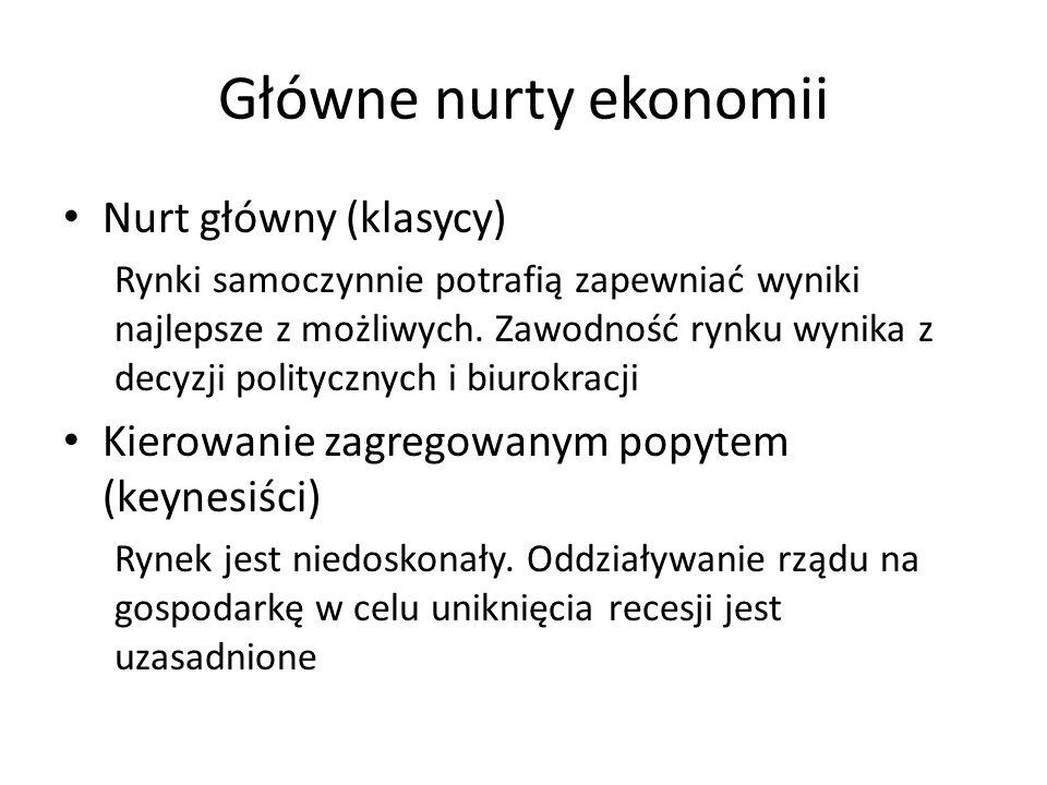 Główne nurty ekonomii Nurt główny (klasycy) Rynki samoczynnie potrafią zapewniać wyniki najlepsze z możliwych. Zawodność rynku wynika z decyzji polity