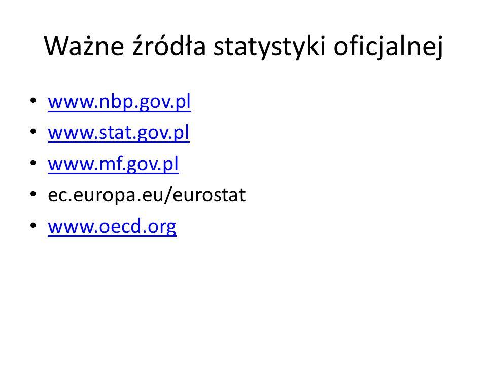 Ważne źródła statystyki oficjalnej www.nbp.gov.pl www.stat.gov.pl www.mf.gov.pl ec.europa.eu/eurostat www.oecd.org
