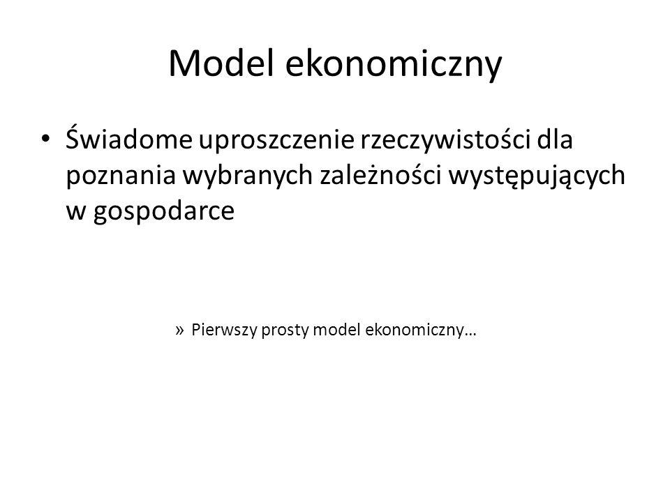 Model ekonomiczny Świadome uproszczenie rzeczywistości dla poznania wybranych zależności występujących w gospodarce » Pierwszy prosty model ekonomiczn
