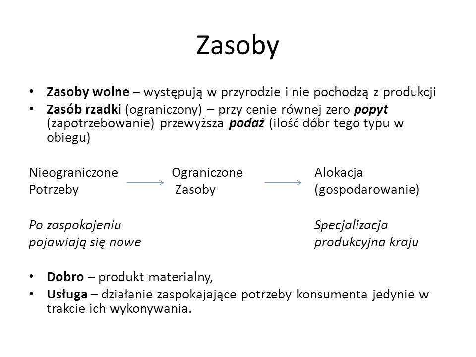 Zasoby Zasoby wolne – występują w przyrodzie i nie pochodzą z produkcji Zasób rzadki (ograniczony) – przy cenie równej zero popyt (zapotrzebowanie) pr