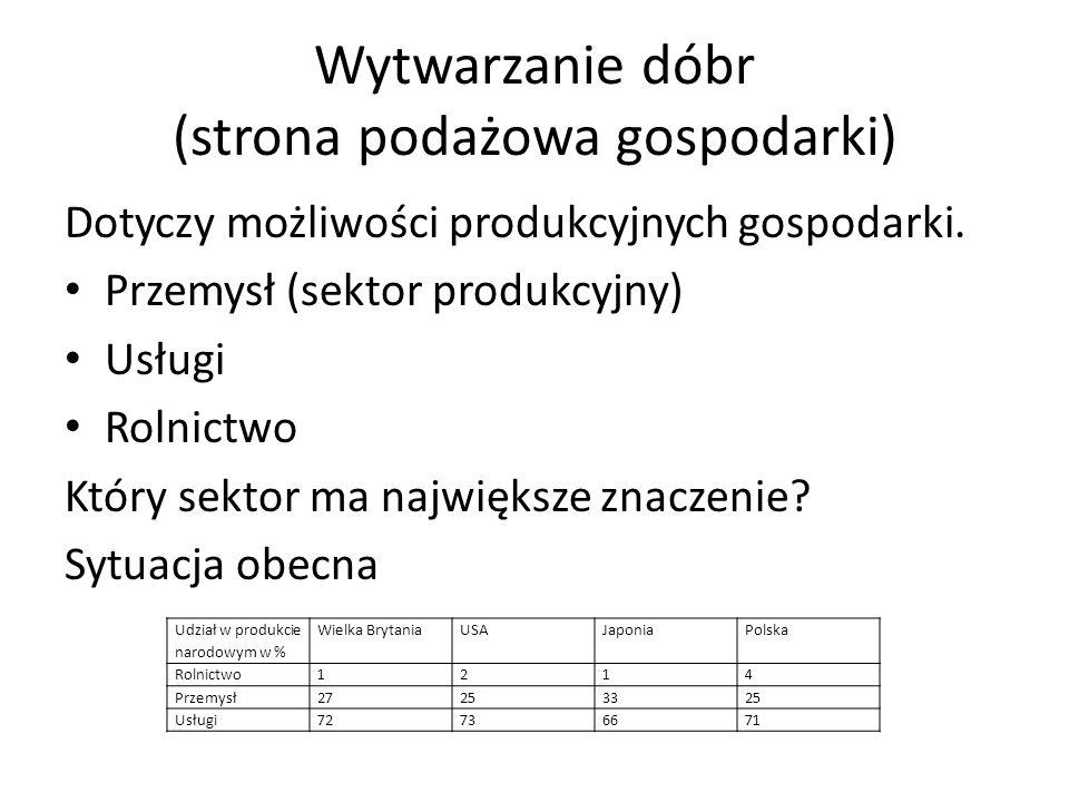 Wytwarzanie dóbr (strona podażowa gospodarki) Dotyczy możliwości produkcyjnych gospodarki. Przemysł (sektor produkcyjny) Usługi Rolnictwo Który sektor