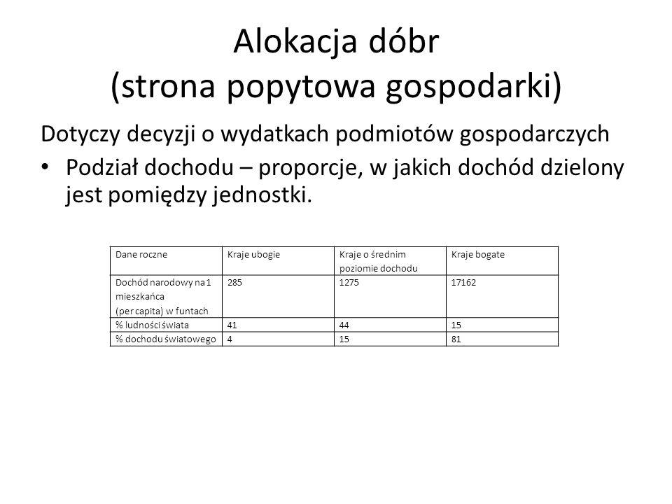 Alokacja dóbr (strona popytowa gospodarki) Dotyczy decyzji o wydatkach podmiotów gospodarczych Podział dochodu – proporcje, w jakich dochód dzielony j